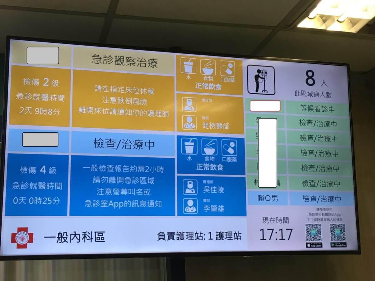 台湾病院事情