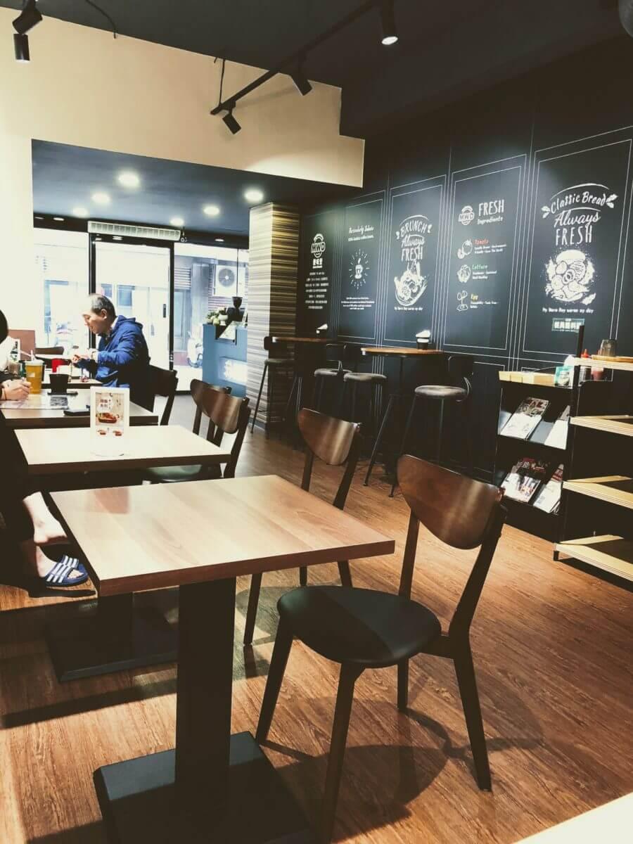 內湖 早餐 推薦 : 麥味登內湖園區店 – 是中西式早餐喔!